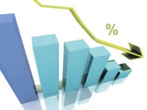 Rentedaling Hypotheken